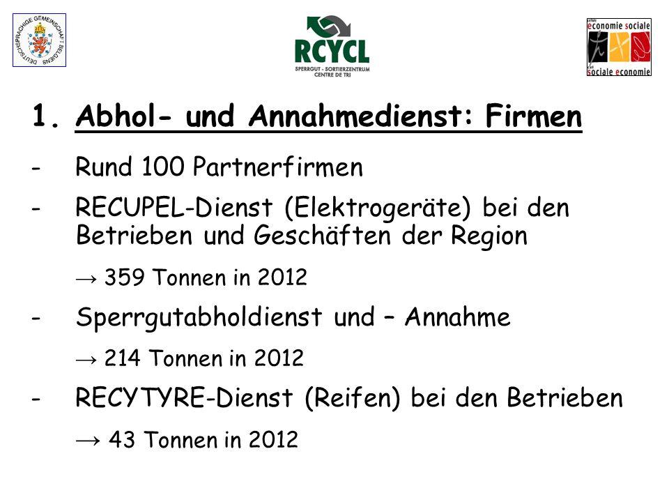 """1.Abholdienst: Gemeinden -Ø 200 €/Tonne MWST. inbegriffen: Abholdienst und Verarbeitungskosten -In der Regel weniger Tonnagen im Vergleich zu den """"von"""
