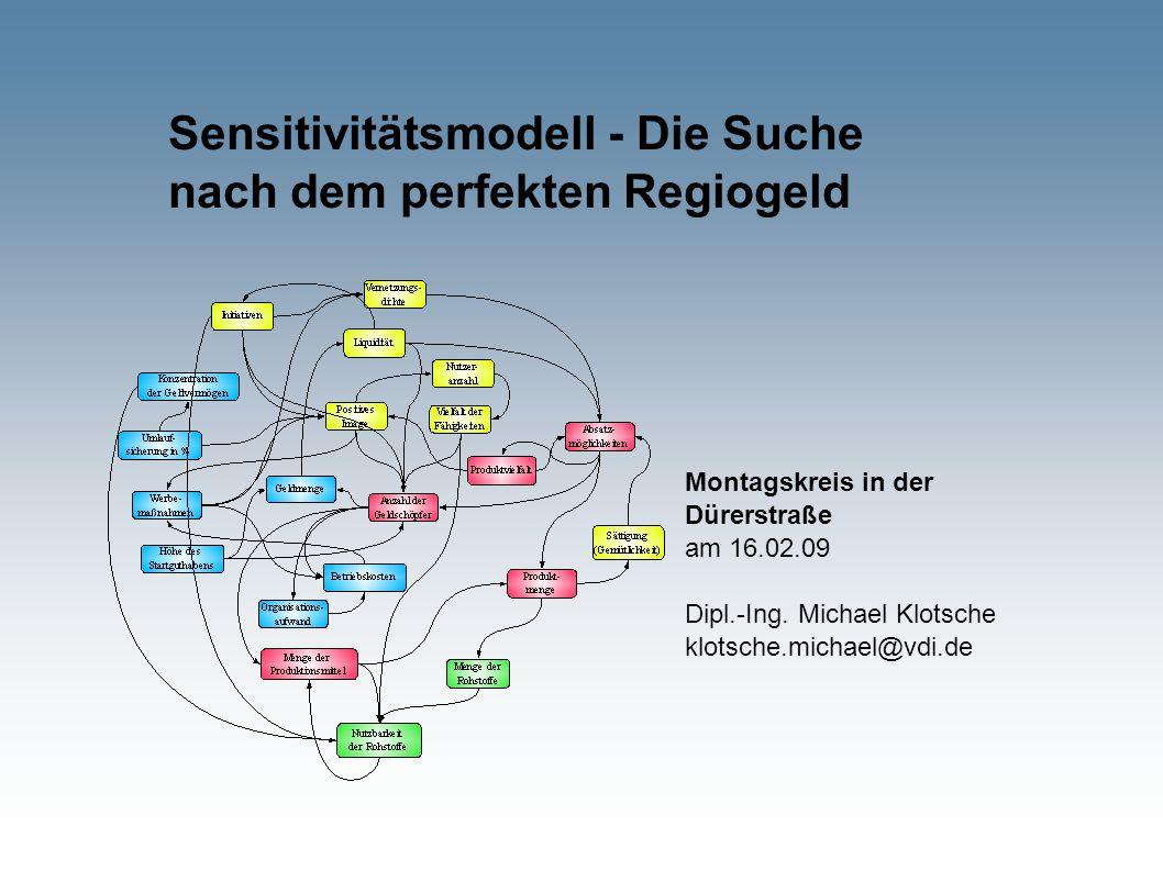Sensitivitätsmodell - Die Suche nach dem perfekten Regiogeld Montagskreis in der Dürerstraße am 16.02.09 Dipl.-Ing. Michael Klotsche klotsche.michael@
