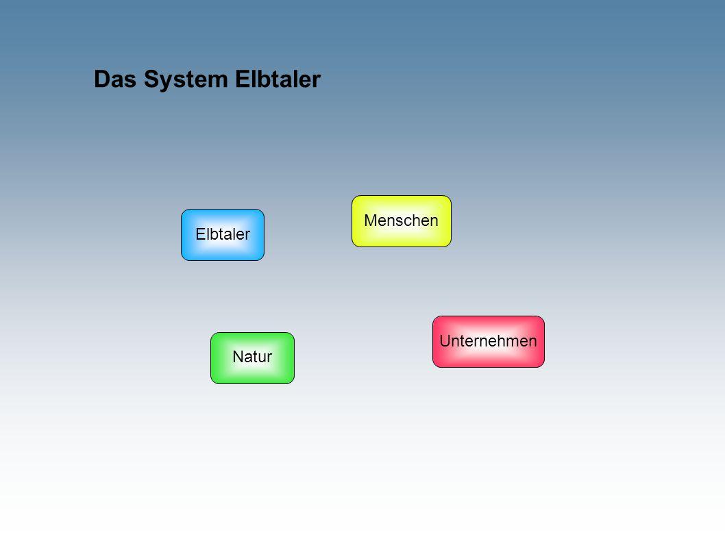 Das System Elbtaler Elbtaler Menschen Natur Unternehmen