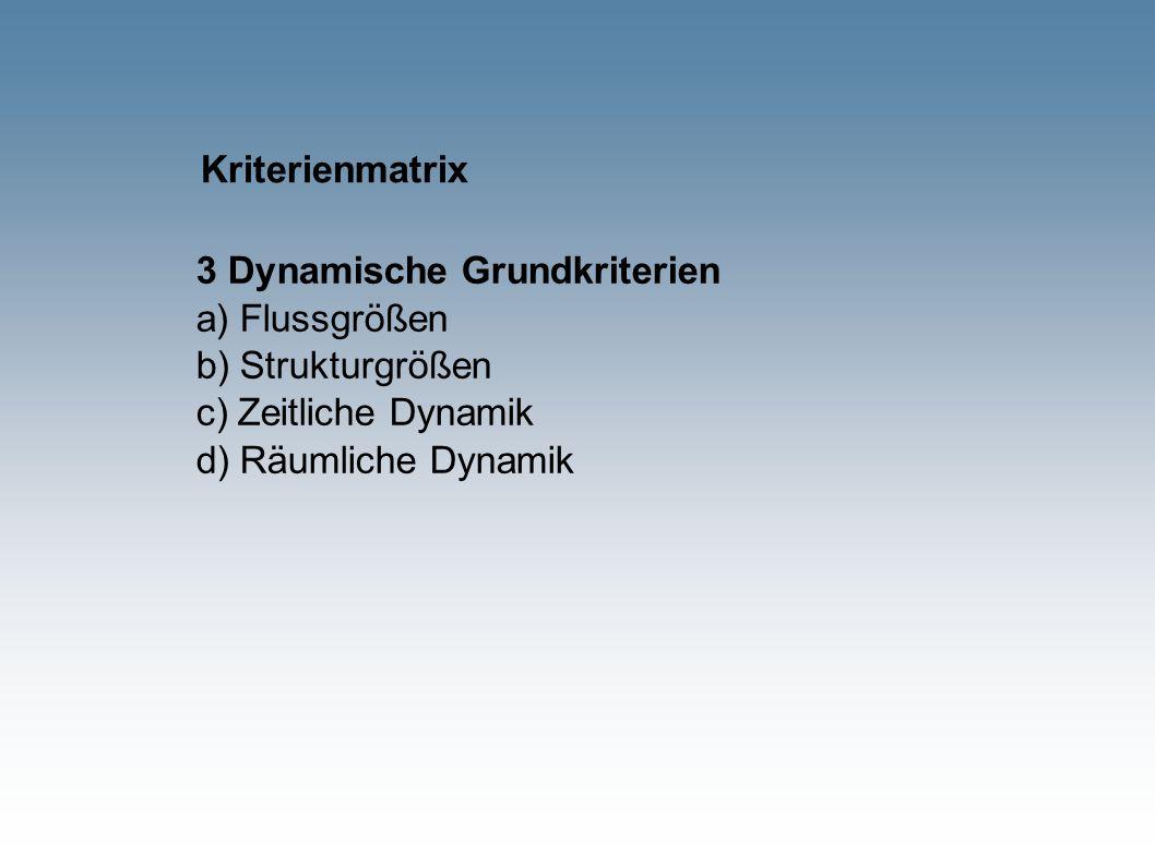 Kriterienmatrix 3 Dynamische Grundkriterien a) Flussgrößen b) Strukturgrößen c) Zeitliche Dynamik d) Räumliche Dynamik