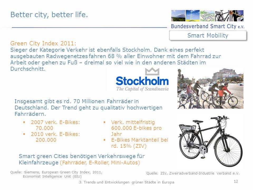 Better city, better life. 12 3. Trends und Entwicklungen grüner Städte in Europa Green City Index 2011: Sieger der Kategorie Verkehr ist ebenfalls Sto
