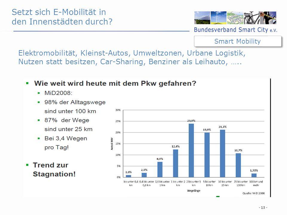 - 13 - Smart Mobility Setzt sich E-Mobilität in den Innenstädten durch? Elektromobilität, Kleinst-Autos, Umweltzonen, Urbane Logistik, Nutzen statt be