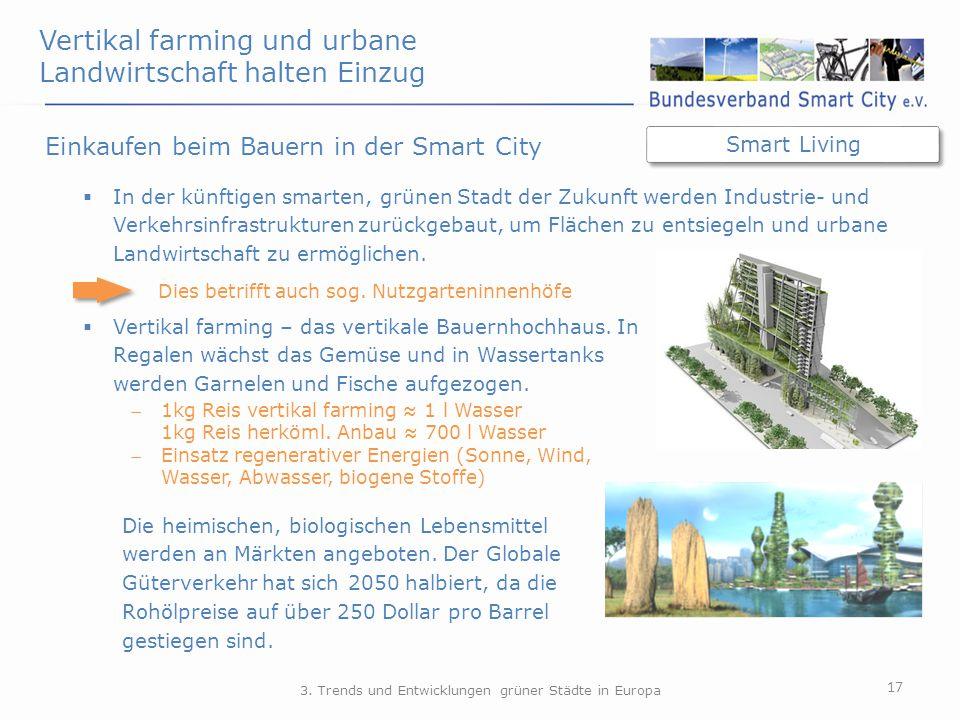 Vertikal farming und urbane Landwirtschaft halten Einzug 17 Einkaufen beim Bauern in der Smart City  In der künftigen smarten, grünen Stadt der Zukun