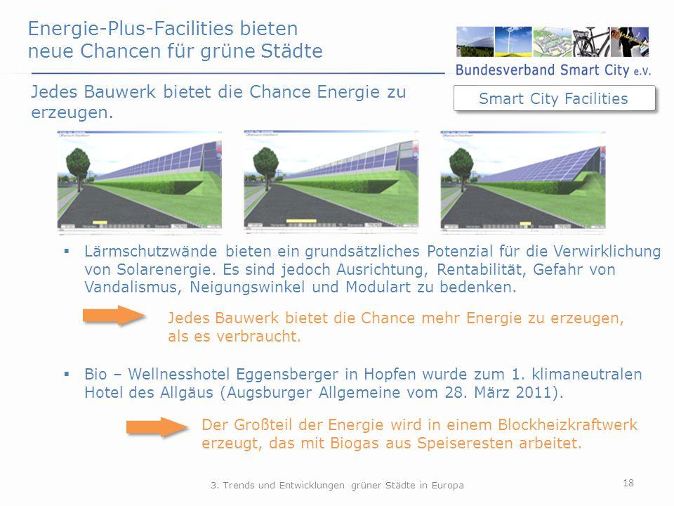 18  Lärmschutzwände bieten ein grundsätzliches Potenzial für die Verwirklichung von Solarenergie. Es sind jedoch Ausrichtung, Rentabilität, Gefahr vo