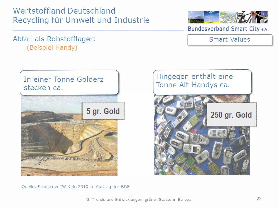22 Abfall als Rohstofflager: (Beispiel Handy) In einer Tonne Golderz stecken ca. Hingegen enthält eine Tonne Alt-Handys ca. Quelle: Studie der IW Köln