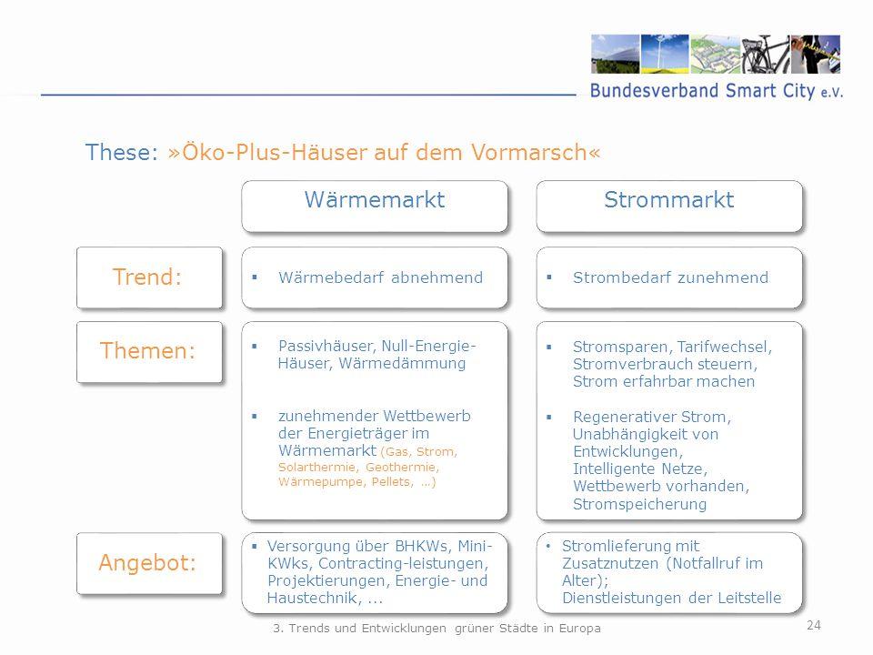  Versorgung über BHKWs, Mini- KWks, Contracting-leistungen, Projektierungen, Energie- und Haustechnik,...  Passivhäuser, Null-Energie- Häuser, Wärme