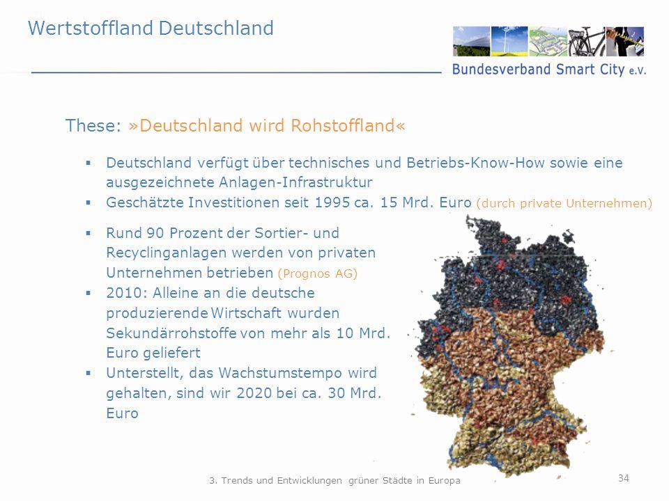Wertstoffland Deutschland 34 These: »Deutschland wird Rohstoffland«  Deutschland verfügt über technisches und Betriebs-Know-How sowie eine ausgezeich