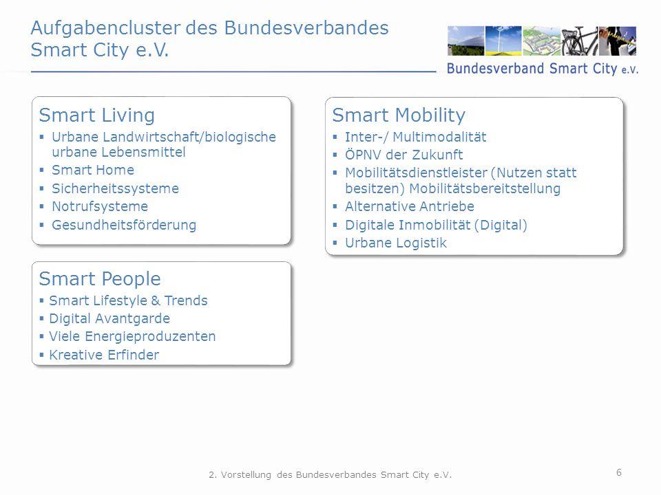 Smart Living  Urbane Landwirtschaft/biologische urbane Lebensmittel  Smart Home  Sicherheitssysteme  Notrufsysteme  Gesundheitsförderung Aufgaben