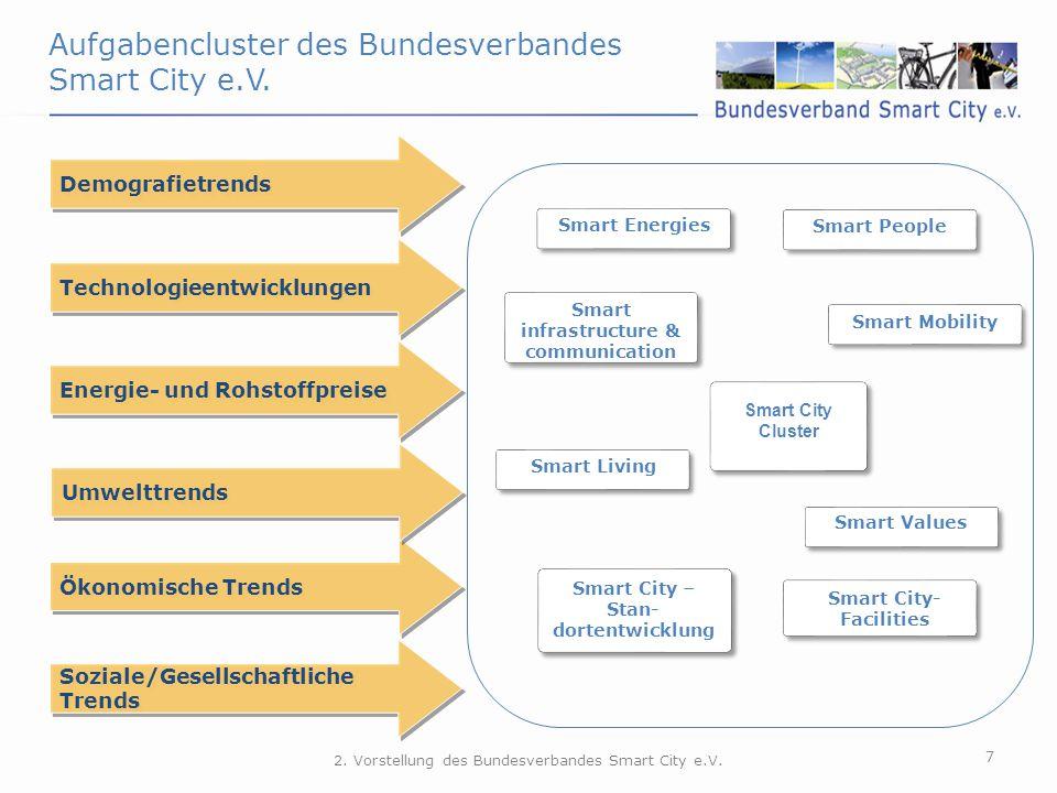 Aufgabencluster des Bundesverbandes Smart City e.V. 7 2. Vorstellung des Bundesverbandes Smart City e.V. Demografietrends Technologieentwicklungen Ene