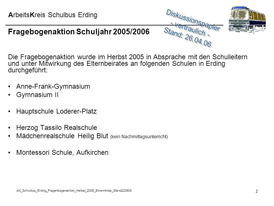 AK_Schulbus_Erding_Fragenbogenaktion_Herbst_2005_Erkenntniss_Stand220506 3 ArbeitsKreis Schulbus Erding Fragebogenaktion Schuljahr 2005/2006 Von insgesamt 2.812 Fahrschülern haben 2.315 geantwortet (= 82%)