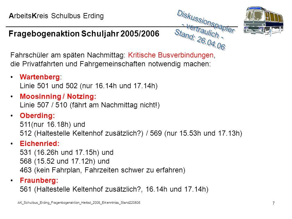 AK_Schulbus_Erding_Fragenbogenaktion_Herbst_2005_Erkenntniss_Stand220506 8 ArbeitsKreis Schulbus Erding Fragebogenaktion Schuljahr 2005/2006 Nach der 6.