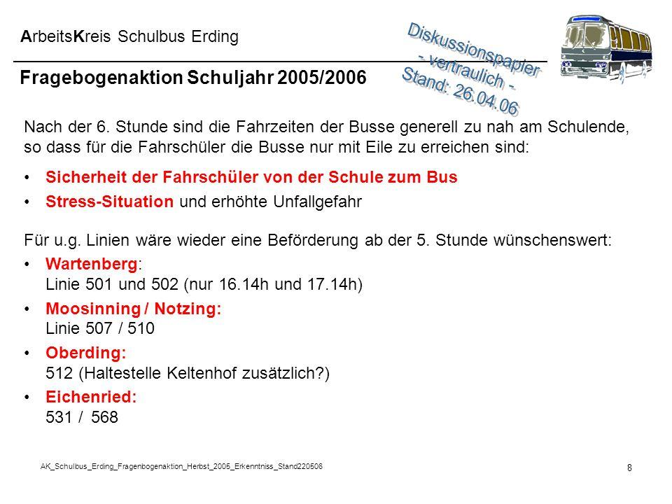 AK_Schulbus_Erding_Fragenbogenaktion_Herbst_2005_Erkenntniss_Stand220506 8 ArbeitsKreis Schulbus Erding Fragebogenaktion Schuljahr 2005/2006 Nach der