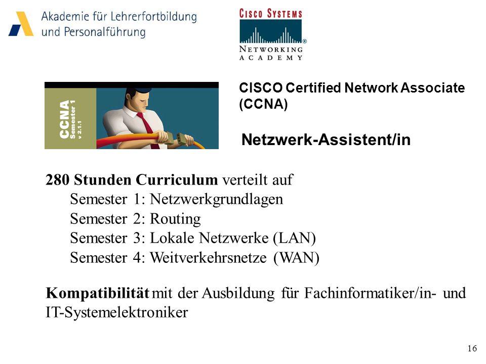 16 280 Stunden Curriculum verteilt auf Semester 1: Netzwerkgrundlagen Semester 2: Routing Semester 3: Lokale Netzwerke (LAN) Semester 4: Weitverkehrsnetze (WAN) CISCO Certified Network Associate (CCNA) Netzwerk-Assistent/in Kompatibilität mit der Ausbildung für Fachinformatiker/in- und IT-Systemelektroniker