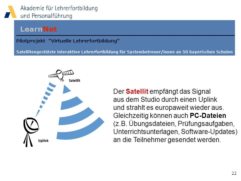 22 Der Satellit empfängt das Signal aus dem Studio durch einen Uplink und strahlt es europaweit wieder aus.