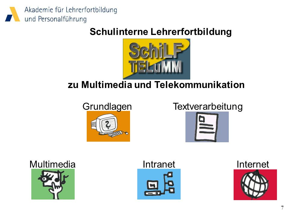 7 Grundlagen Internet Textverarbeitung IntranetMultimedia Schulinterne Lehrerfortbildung zu Multimedia und Telekommunikation