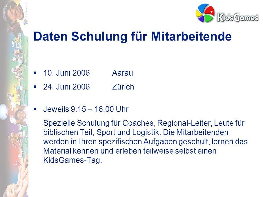 Daten Schulung für Mitarbeitende  10. Juni 2006Aarau  24.