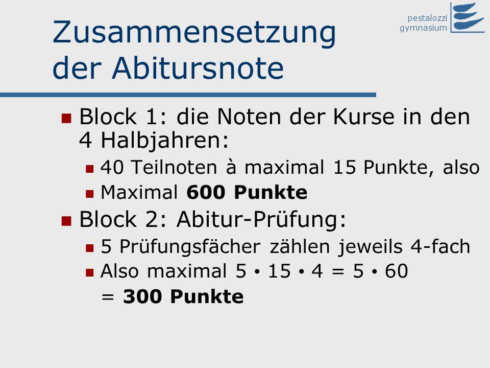 pestalozzi gymnasium Zusammensetzung der Abitursnote Block 1: die Noten der Kurse in den 4 Halbjahren: 40 Teilnoten à maximal 15 Punkte, also Maximal