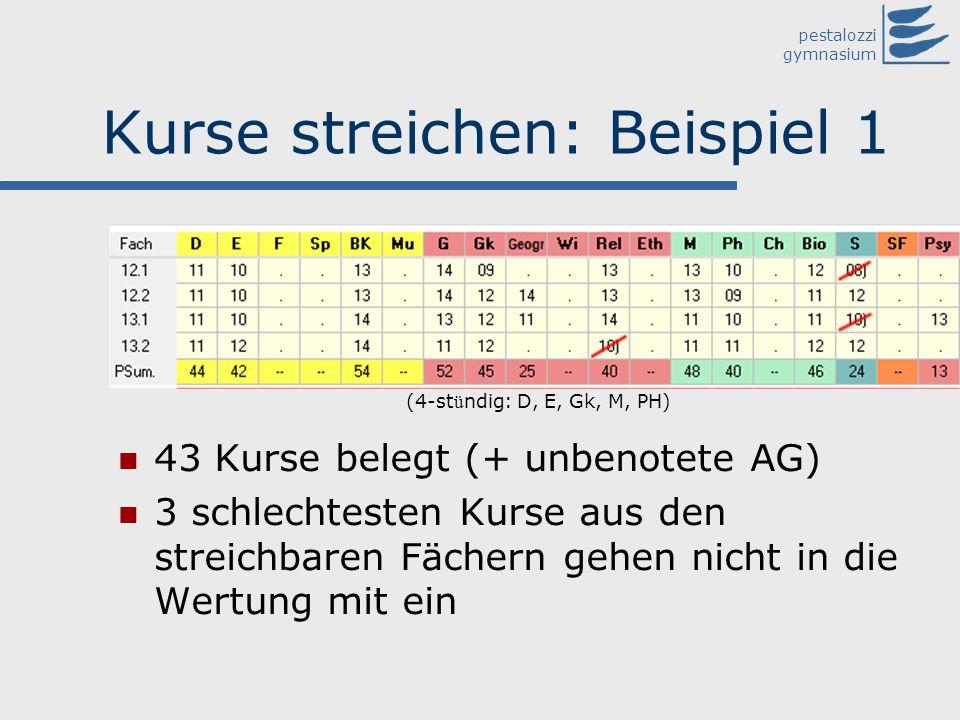 pestalozzi gymnasium Kurse streichen: Beispiel 1 43 Kurse belegt (+ unbenotete AG) 3 schlechtesten Kurse aus den streichbaren Fächern gehen nicht in d