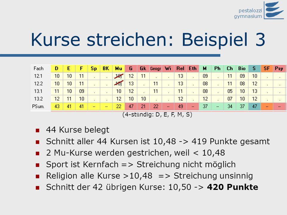 pestalozzi gymnasium Kurse streichen: Beispiel 3 44 Kurse belegt Schnitt aller 44 Kursen ist 10,48 -> 419 Punkte gesamt 2 Mu-Kurse werden gestrichen,