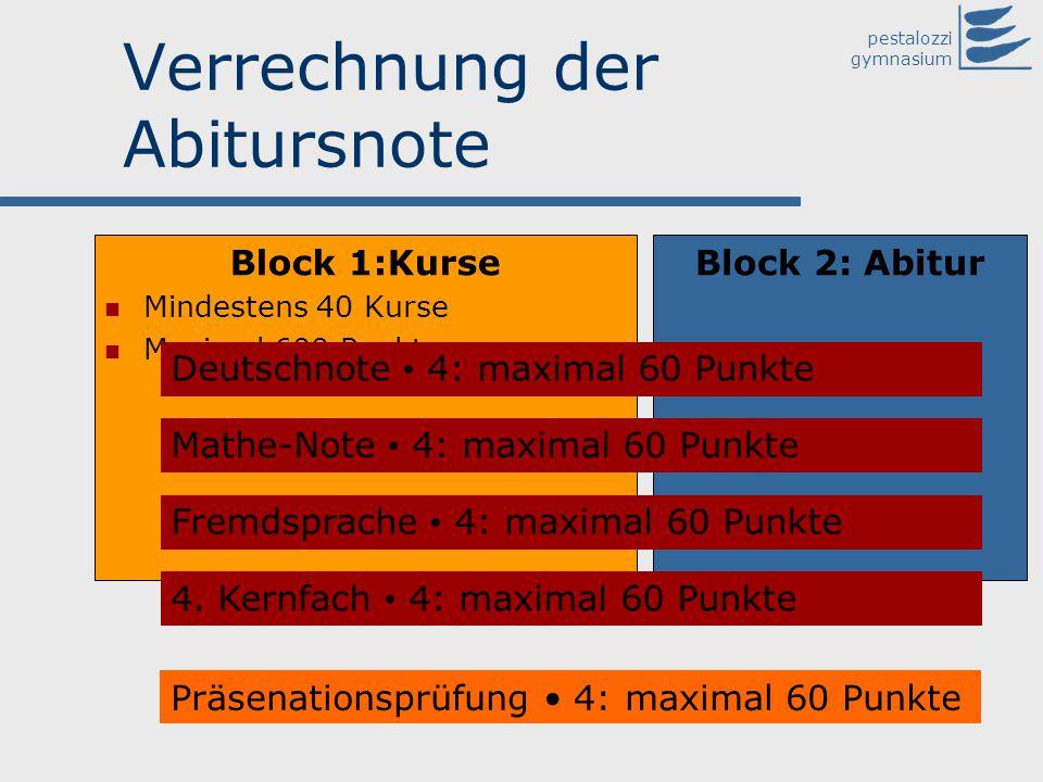 pestalozzi gymnasium Verrechnung der Abitursnote Block 1:Kurse Mindestens 40 Kurse Maximal 600 Punkte Block 2: Abitur Deutschnote 4: maximal 60 Punkte
