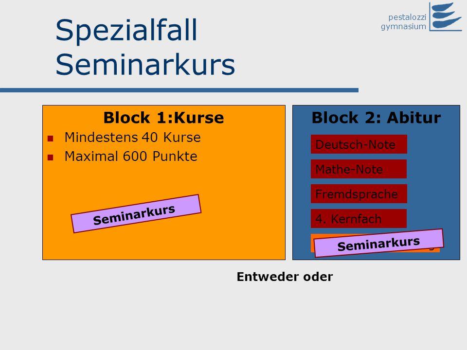 pestalozzi gymnasium Spezialfall Seminarkurs Block 1:Kurse Mindestens 40 Kurse Maximal 600 Punkte Block 2: Abitur Deutsch-Note Mathe-Note Fremdsprache