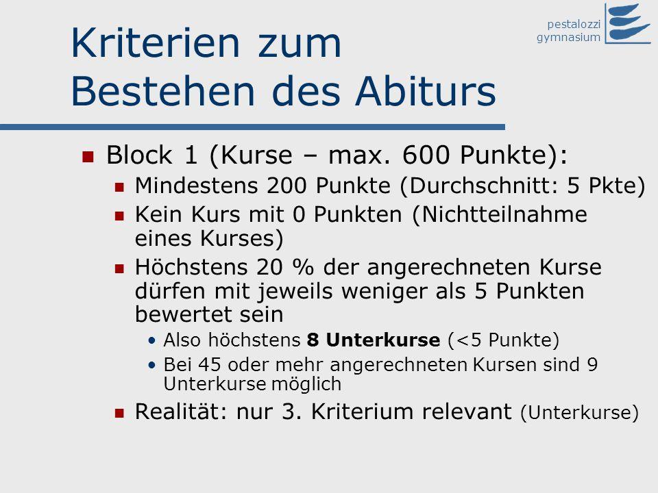 pestalozzi gymnasium Kriterien zum Bestehen des Abiturs Block 1 (Kurse – max. 600 Punkte): Mindestens 200 Punkte (Durchschnitt: 5 Pkte) Kein Kurs mit