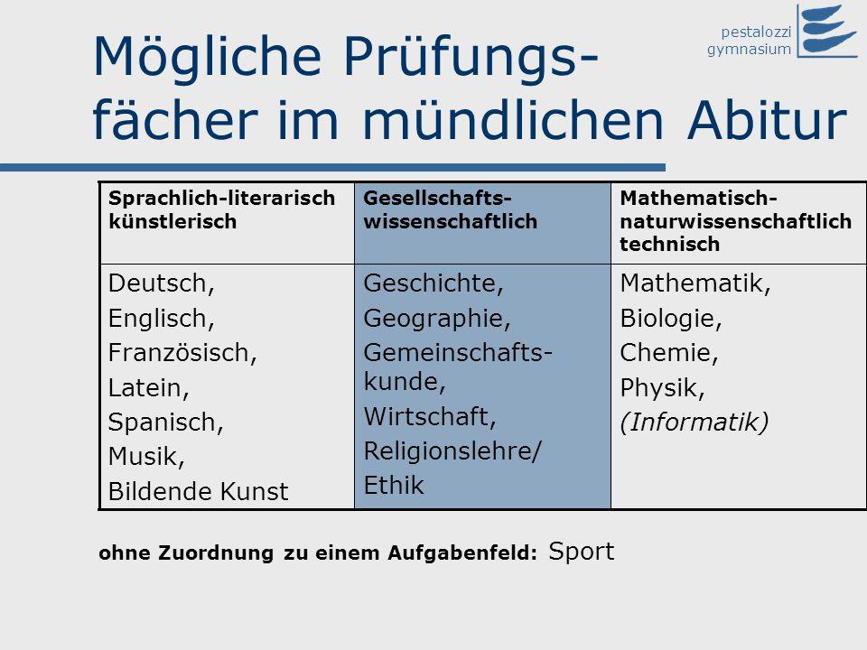 pestalozzi gymnasium Mögliche Prüfungs- fächer im mündlichen Abitur Mathematik, Biologie, Chemie, Physik, (Informatik) Mathematisch- naturwissenschaft