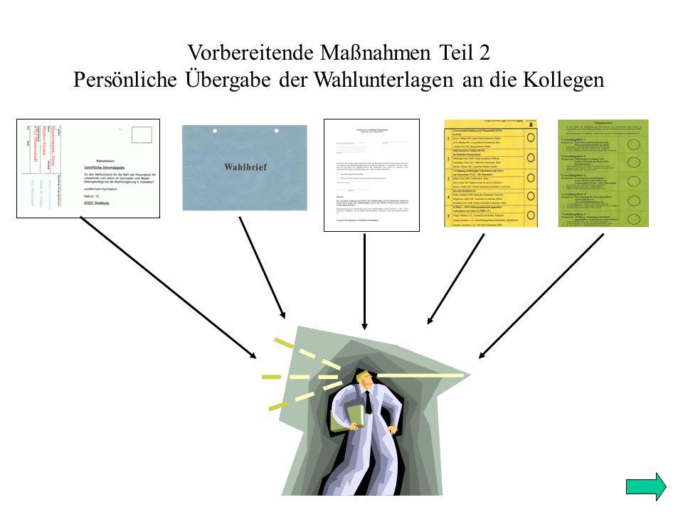 Vorbereitende Maßnahmen Teil 2 Persönliche Übergabe der Wahlunterlagen an die Kollegen