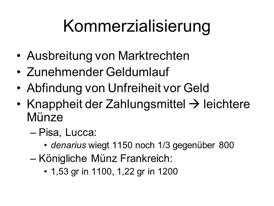 Kommerzialisierung Ausbreitung von Marktrechten Zunehmender Geldumlauf Abfindung von Unfreiheit vor Geld Knappheit der Zahlungsmittel  leichtere Münze –Pisa, Lucca: denarius wiegt 1150 noch 1/3 gegenüber 800 –Königliche Münz Frankreich: 1,53 gr in 1100, 1,22 gr in 1200