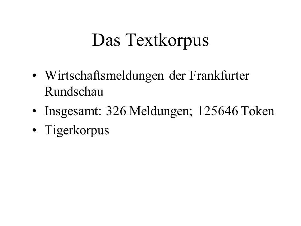 Das Textkorpus Wirtschaftsmeldungen der Frankfurter Rundschau Insgesamt: 326 Meldungen; 125646 Token Tigerkorpus