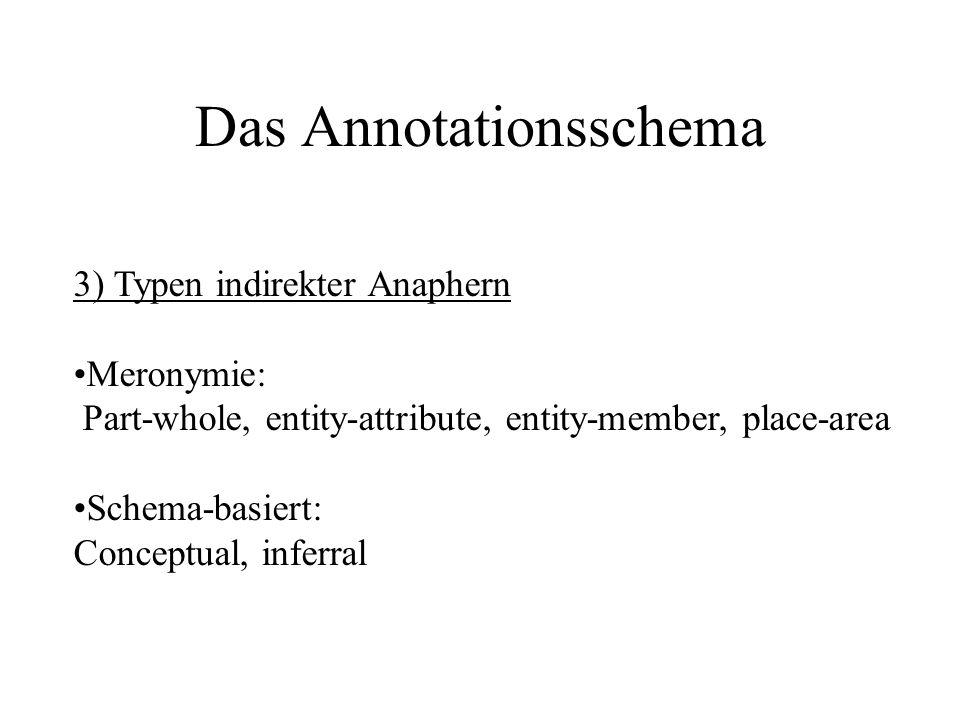 Das Annotationsschema 3) Typen indirekter Anaphern Meronymie: Part-whole, entity-attribute, entity-member, place-area Schema-basiert: Conceptual, infe