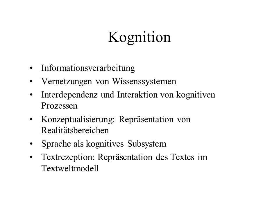 Kognition Informationsverarbeitung Vernetzungen von Wissenssystemen Interdependenz und Interaktion von kognitiven Prozessen Konzeptualisierung: Repräs