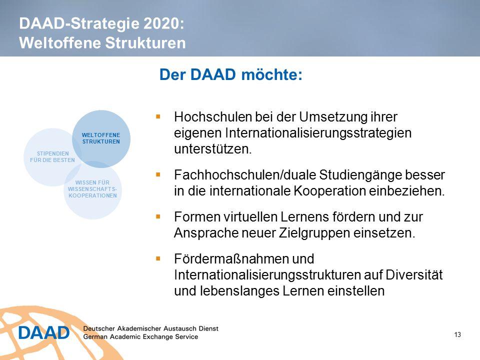 13 DAAD-Strategie 2020: Weltoffene Strukturen Der DAAD möchte:  Hochschulen bei der Umsetzung ihrer eigenen Internationalisierungsstrategien unterstü