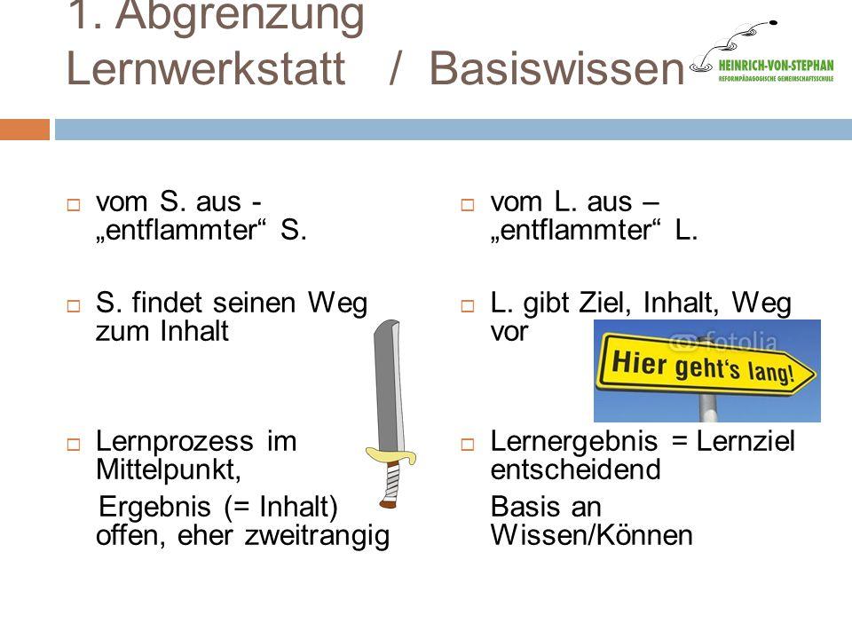 """1. Abgrenzung Lernwerkstatt / Basiswissen  vom S. aus - """"entflammter"""" S.  S. findet seinen Weg zum Inhalt  Lernprozess im Mittelpunkt, Ergebnis (="""