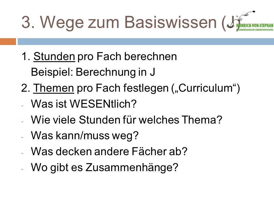"""3. Wege zum Basiswissen (J) 1. Stunden pro Fach berechnen Beispiel: Berechnung in J 2. Themen pro Fach festlegen (""""Curriculum"""") - Was ist WESENtlich?"""