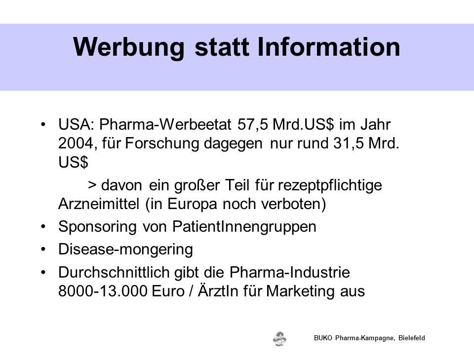 www.valette.de BUKO Pharma-Kampagne, Bielefeld Werbung statt Information USA: Pharma-Werbeetat 57,5 Mrd.US$ im Jahr 2004, für Forschung dagegen nur ru