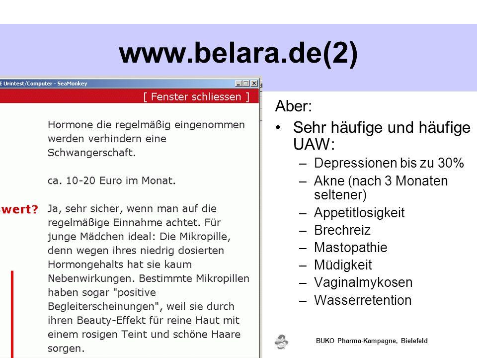 www.valette.de BUKO Pharma-Kampagne, Bielefeld www.belara.de(2) Aber: Sehr häufige und häufige UAW: –Depressionen bis zu 30% –Akne (nach 3 Monaten sel