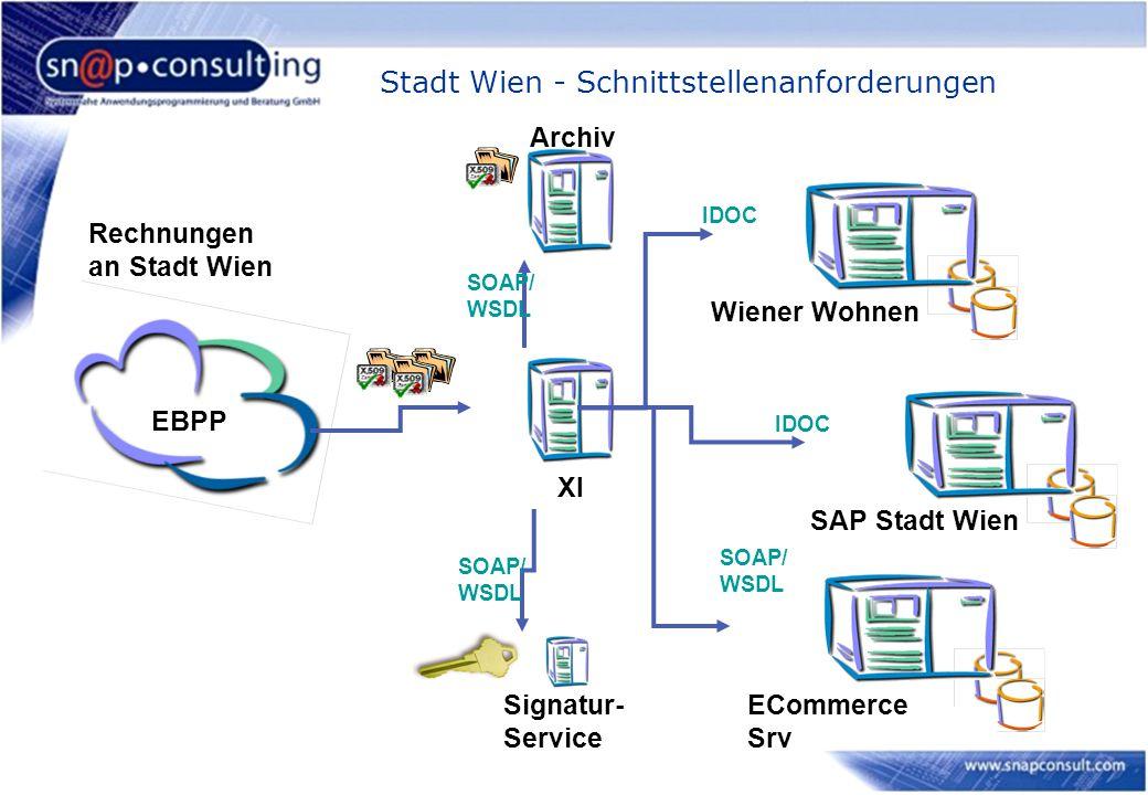 Stadt Wien - Schnittstellenanforderungen EBPP XI Archiv Signatur- Service ECommerce Srv SAP Stadt Wien Wiener Wohnen IDOC SOAP/ WSDL Rechnungen an Sta