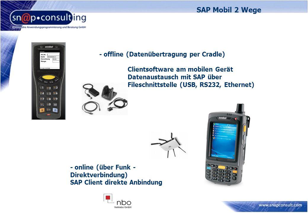 SAP Mobil 2 Wege - online (über Funk - Direktverbindung) SAP Client direkte Anbindung - offline (Datenübertragung per Cradle) Clientsoftware am mobilen Gerät Datenaustausch mit SAP über Fileschnittstelle (USB, RS232, Ethernet)