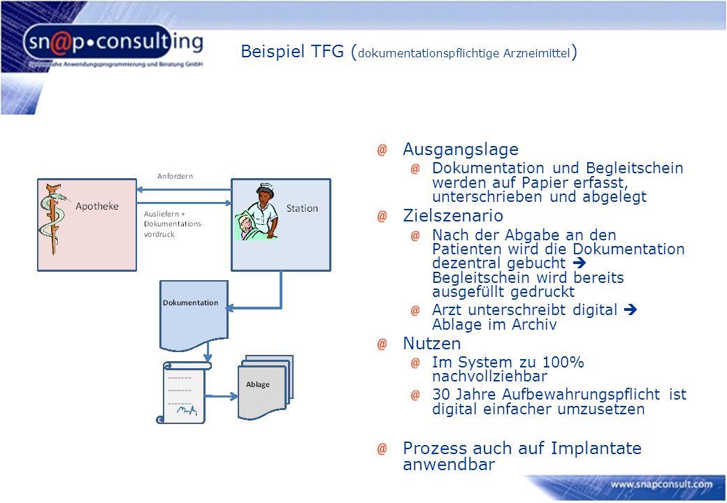 Beispiel TFG ( dokumentationspflichtige Arzneimittel ) Ausgangslage Dokumentation und Begleitschein werden auf Papier erfasst, unterschrieben und abge