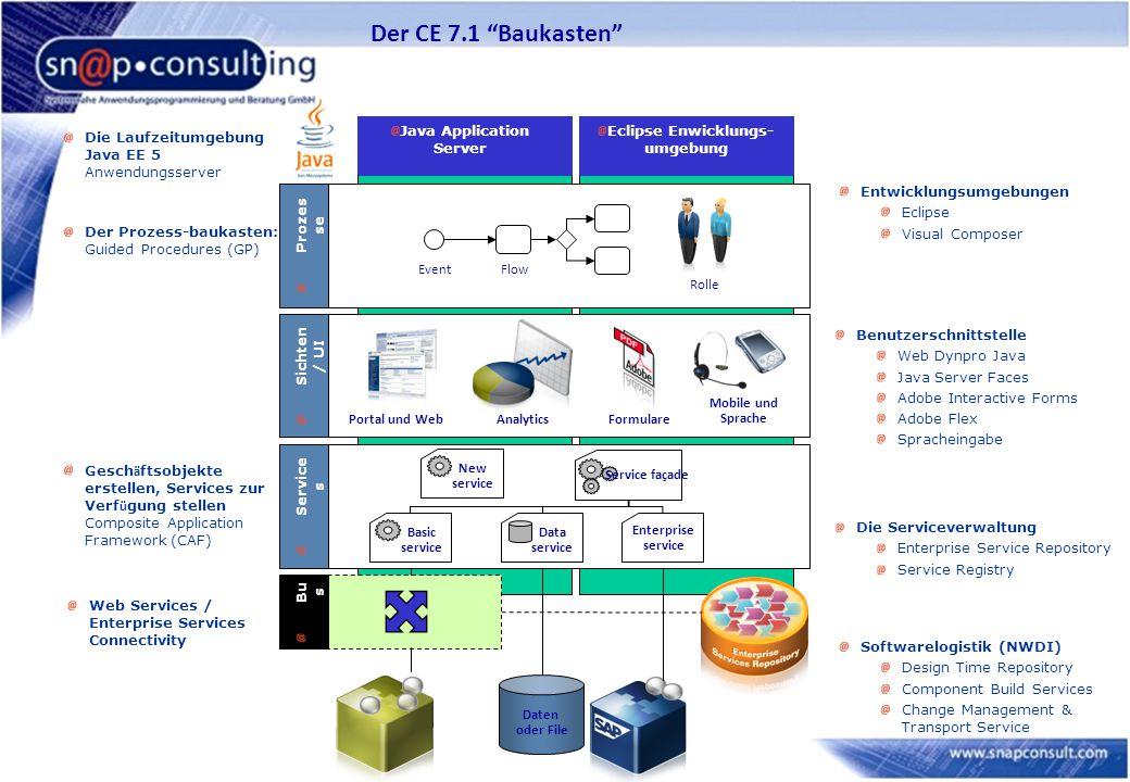 Der Prozess-baukasten: Guided Procedures (GP) Gesch ä ftsobjekte erstellen, Services zur Verf ü gung stellen Composite Application Framework (CAF) Die