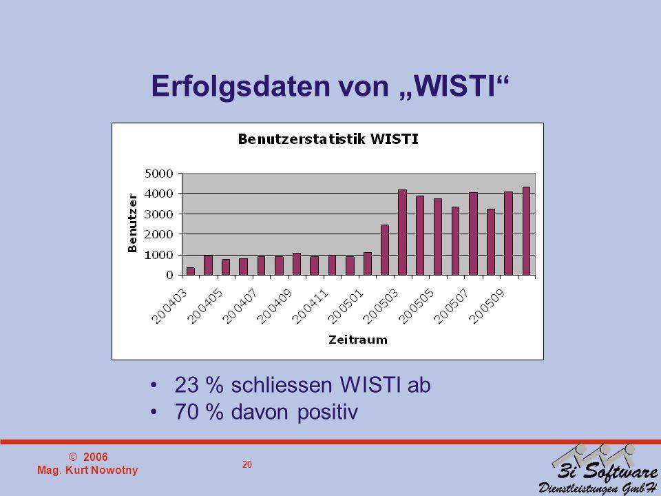 """© 2006 Mag. Kurt Nowotny 20 Erfolgsdaten von """"WISTI 23 % schliessen WISTI ab 70 % davon positiv"""