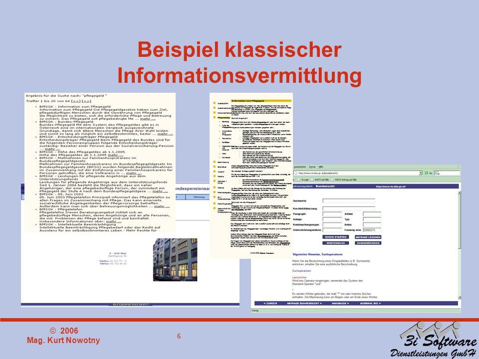 © 2006 Mag. Kurt Nowotny 6 Beispiel klassischer Informationsvermittlung