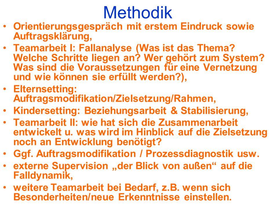 Methodik Orientierungsgespräch mit erstem Eindruck sowie Auftragsklärung, Teamarbeit I: Fallanalyse (Was ist das Thema? Welche Schritte liegen an? Wer