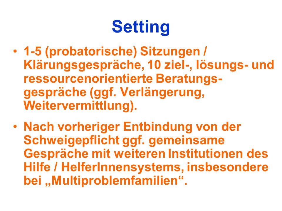 Setting 1-5 (probatorische) Sitzungen / Klärungsgespräche, 10 ziel-, lösungs- und ressourcenorientierte Beratungs- gespräche (ggf. Verlängerung, Weite