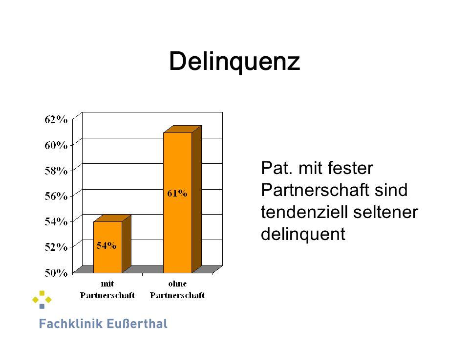 Delinquenz Pat. mit fester Partnerschaft sind tendenziell seltener delinquent