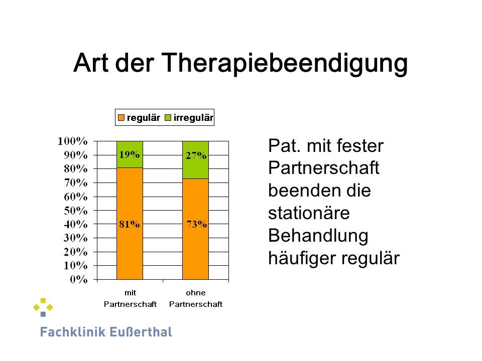 Art der Therapiebeendigung Pat. mit fester Partnerschaft beenden die stationäre Behandlung häufiger regulär