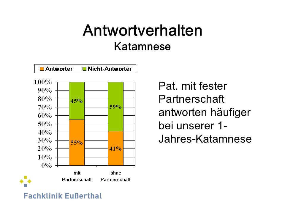 Antwortverhalten Katamnese Pat. mit fester Partnerschaft antworten häufiger bei unserer 1- Jahres-Katamnese