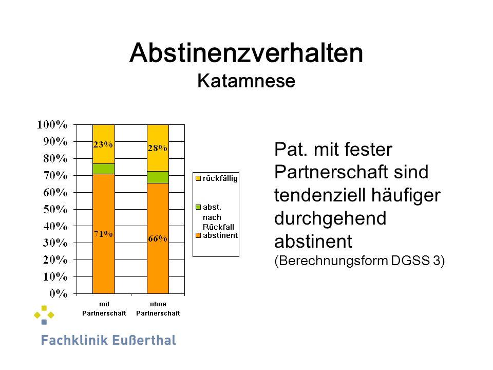 Abstinenzverhalten Katamnese Pat. mit fester Partnerschaft sind tendenziell häufiger durchgehend abstinent (Berechnungsform DGSS 3)