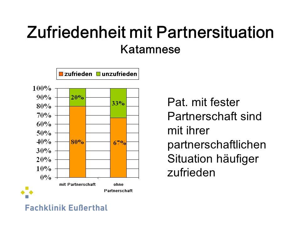 Zufriedenheit mit Partnersituation Katamnese P at. mit fester Partnerschaft sind mit ihrer partnerschaftlichen Situation häufiger zufrieden